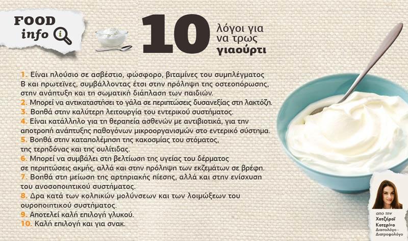 10 logoi giaourti 0
