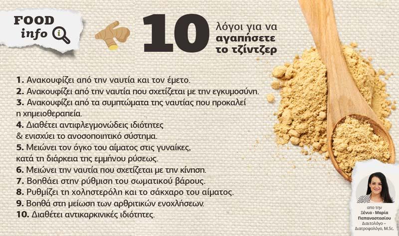 10 logoi ginger
