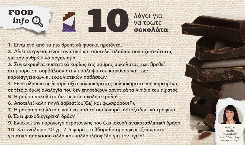 10 logoi na trws sokolata