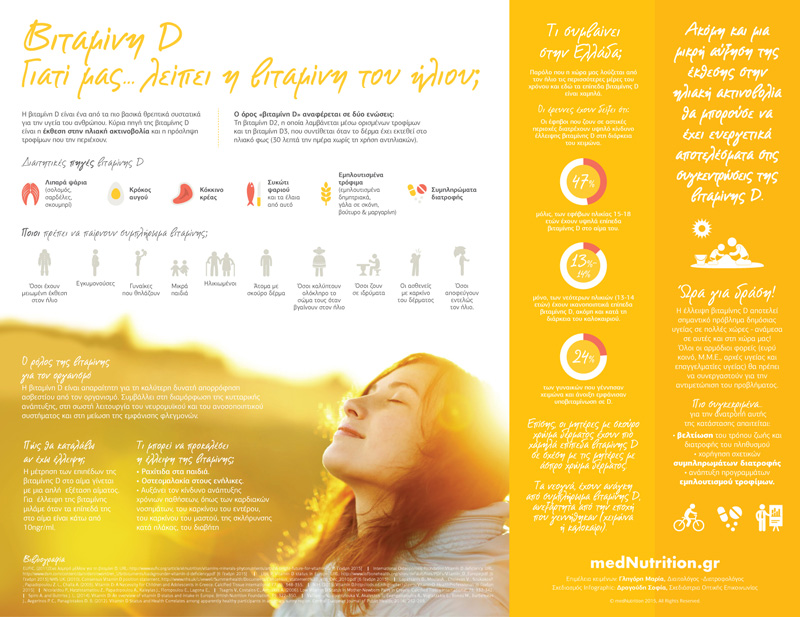 vitamin d infographic full