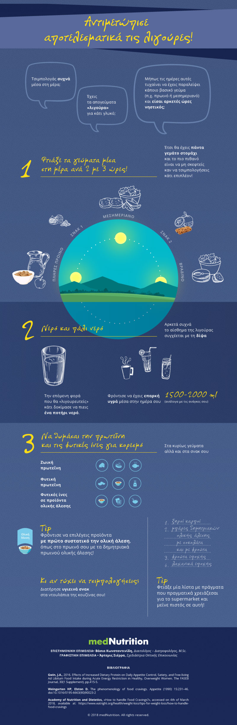Infographic ligoures fitness fin