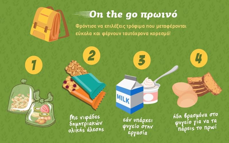 mini infographic on the go proino draft02
