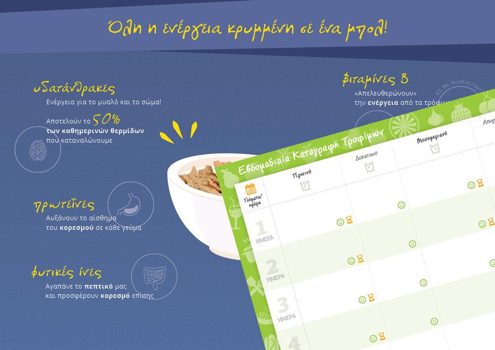 ημερολόγιο με γεύματα δωρεάν Νιγηρίας online ιστοσελίδες γνωριμιών